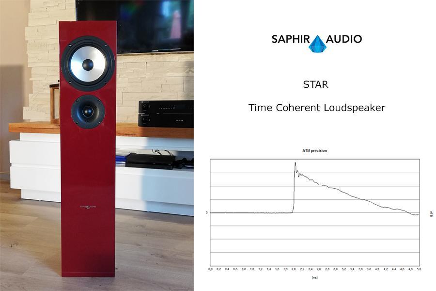 Norddeutsche HiFi-Tage, Raum 448 / Das Schallwandler-Wunder - Saphir Audio STAR