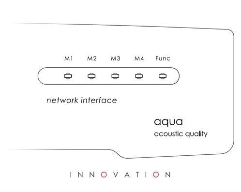 der neue LinQ von Aqua ist die beste Digitalkomponente, die wir je gehört haben.