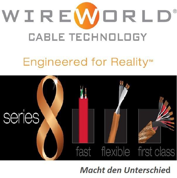 WireWorld - Serie 8 – Neue Weiterentwicklung der Kabel-Premium-Marke