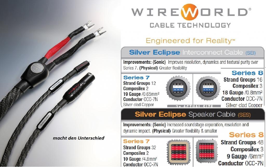 WireWorld Silver Eclipse Serie 8 – Lautsprecherkabel und Interconnect