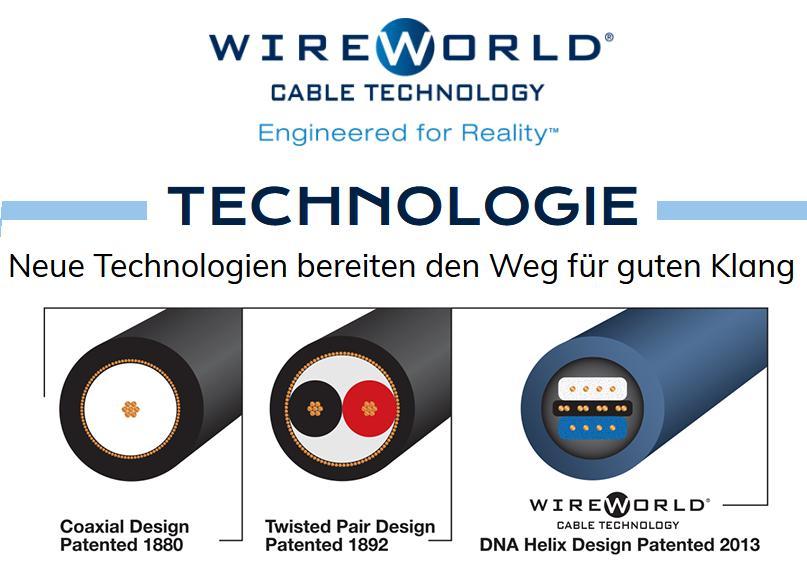WireWorld - Klangvorsprung durch patentierte Technologie