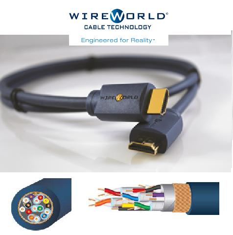 WireWorld: Sphere HMDI-Kabel. Qualität+Zuverlässigkeit die überzeugt. 4K mit HD-Bridge