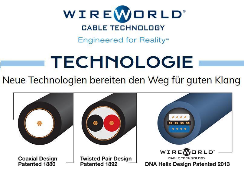 WireWorld Series 8 - Klangvorsprung durch patentierte Technologie