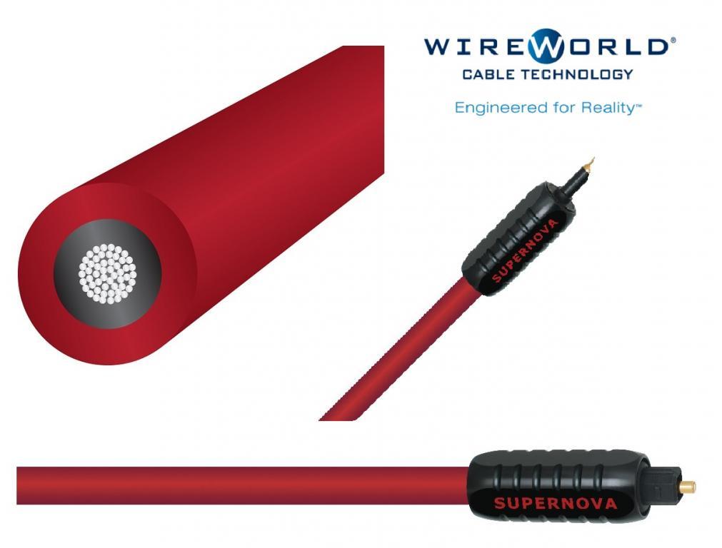 WireWorld SuperNova – 338 Borosilikatfasern mit endpolierten Linsen: Toslink auf Referenzniveau !