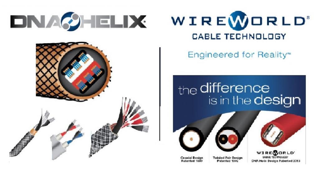 WireWorld - Einzigartig ! - Die patentierte DNA-Helix Leiteranordnung - Für Musik näher am Original