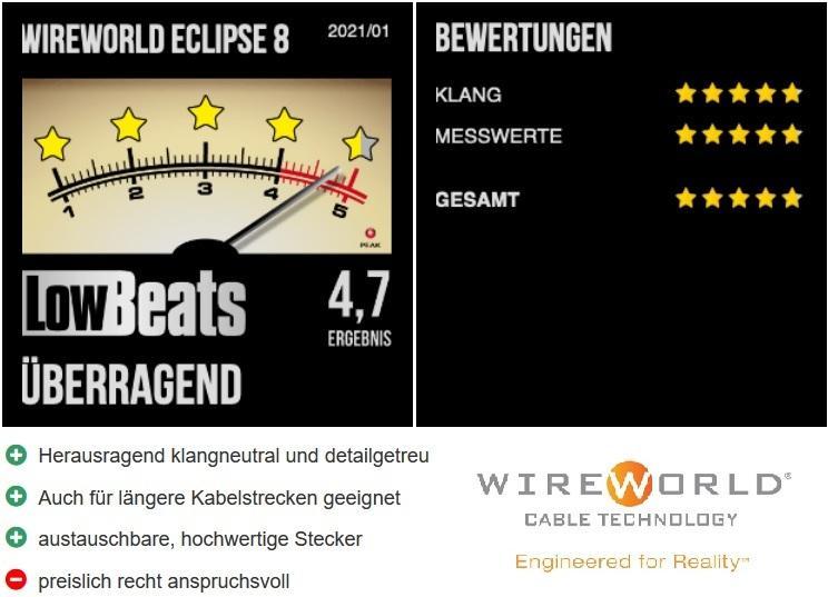 WireWorld Eclipse 8 Lautsprecherkabel: Herausragende Impulstreue mit Leitermaterial in DNA-Helix